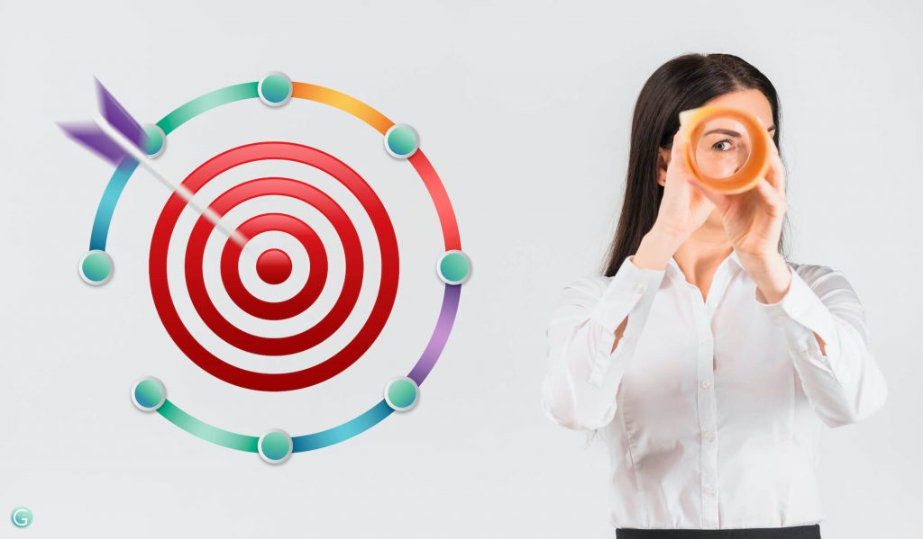 Określ target w reklamach, czym jest retargeting? Remarketing a marketing.